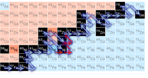 nucleosynthesis of heavy elements in massive stars